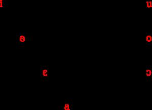Diagramma IPA delle vocali, con vocali italiane evidenziate
